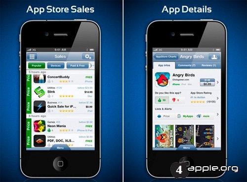 Бесплатные WhatsApp Messenger и AppZapp