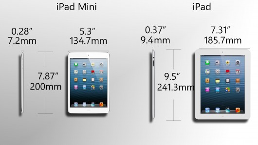 iPad mini размеры
