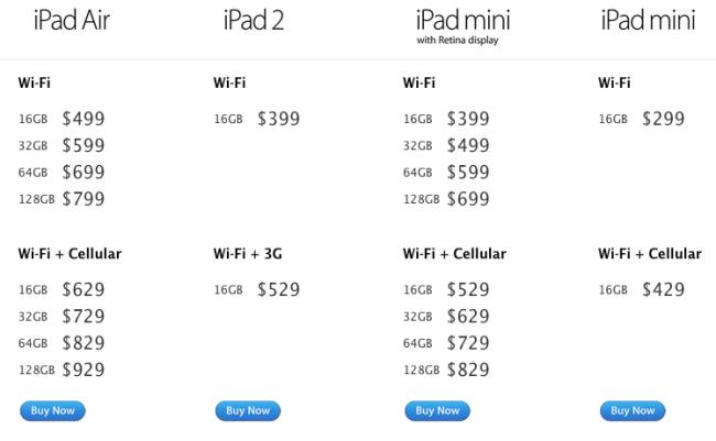 Прощай, iPad 2!
