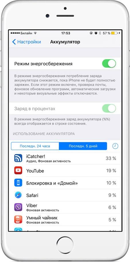 iphone энергосберегающий режим