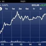 Apple победила Google. Их акции стоят дороже