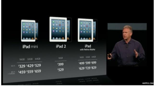 iPad mini цена