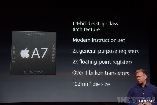 iphone 5s характеристики