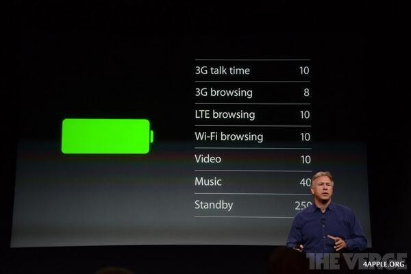iphone 5s батарея