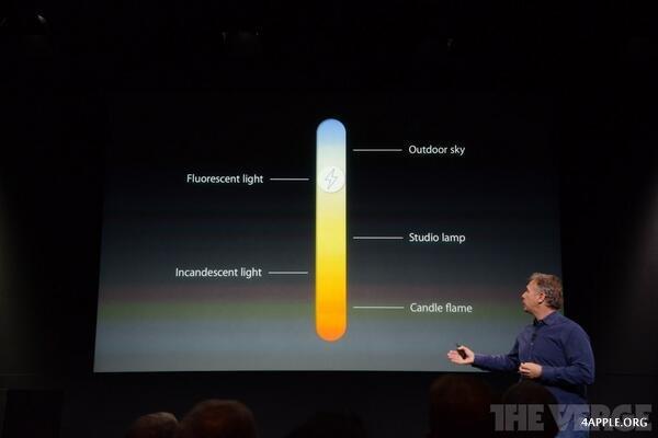 iphone 5s вспышка
