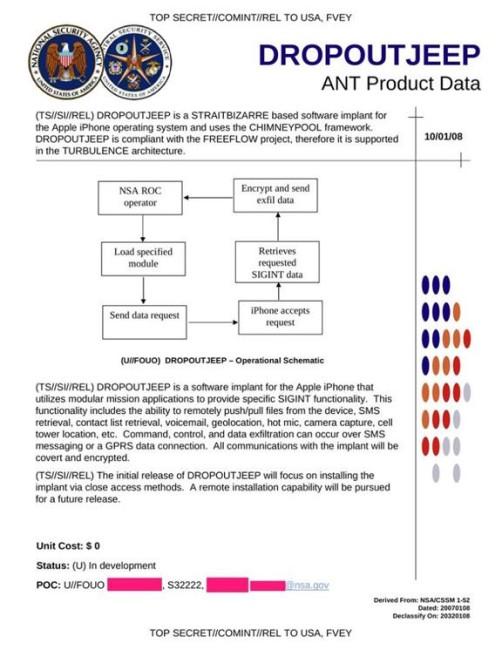 Спецслужбы шпионят за гражданами с помощью их iPhone. Apple отрицает свою причастность