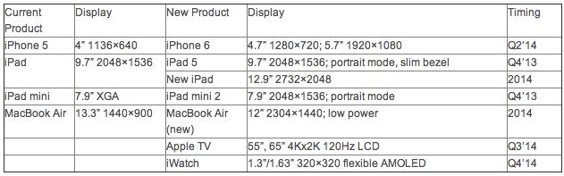 1388938589_displaysearch