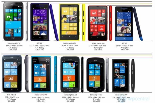 Windows Phone vs iPhone. Иногда выигрывает и Microsoft