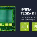 Tegra K1: 192 ядра и отсутствие перспектив