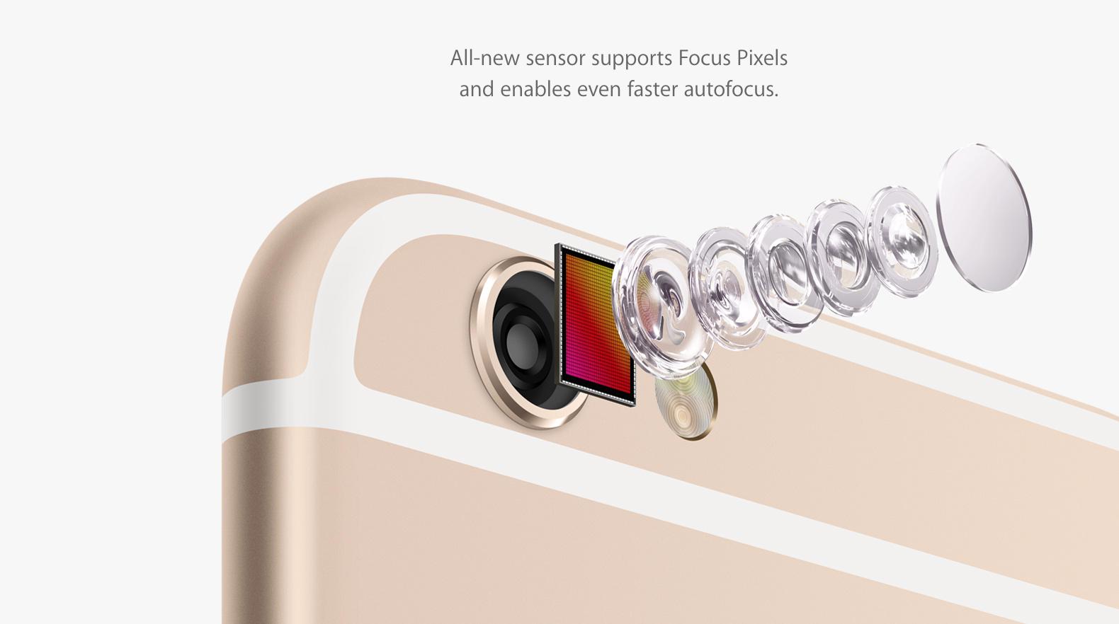 Камера iPhone 6