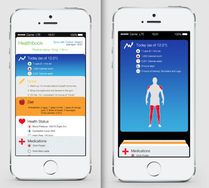 Интерфейс медицинского ID в приложении «Здоровье» на iPhone